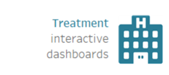 Treatment interactive dashboards