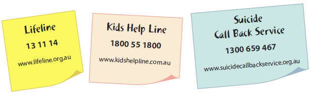 Image showing Lifeline phone number 131114, Kids Help Line phone number 1800551800 and Suicide Call Back Service phone number 1300659467.