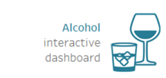 Alcohol interactive dashboard